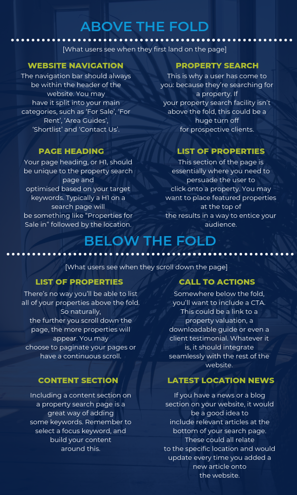 Infographic showing how to properly structure a property search page above and below the fold